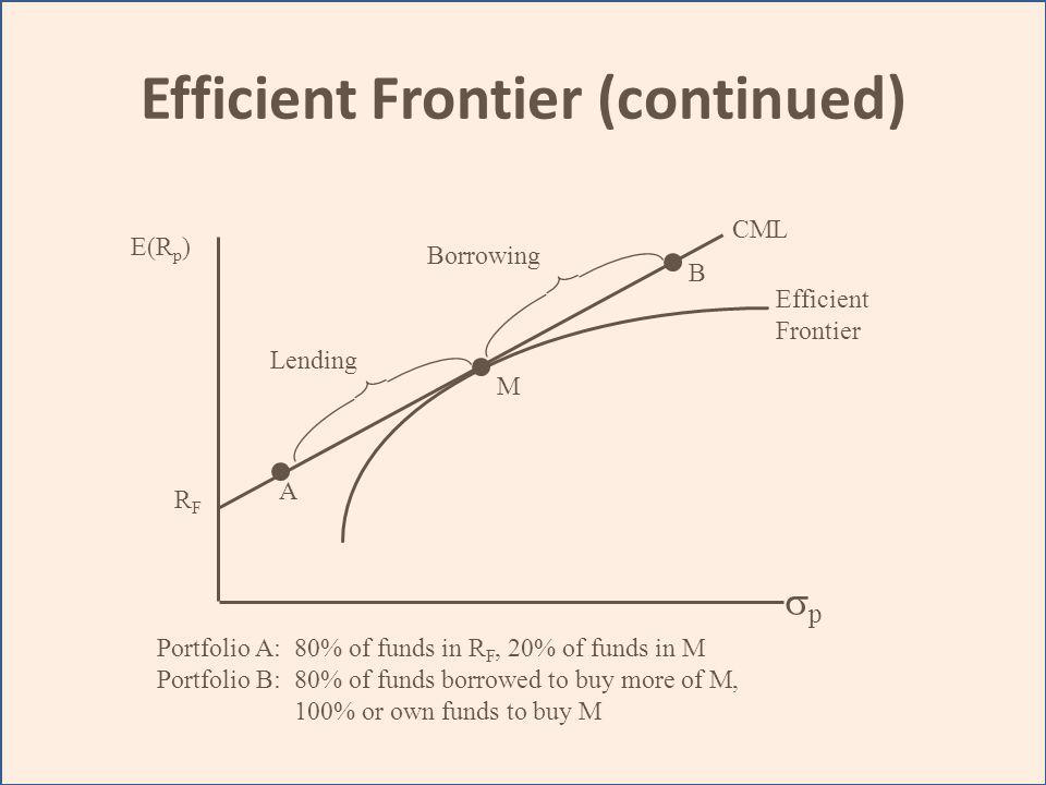 Efficient Frontier (continued)