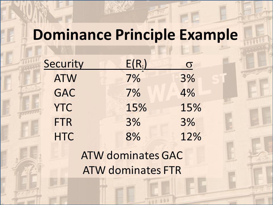 Dominance Principle Example