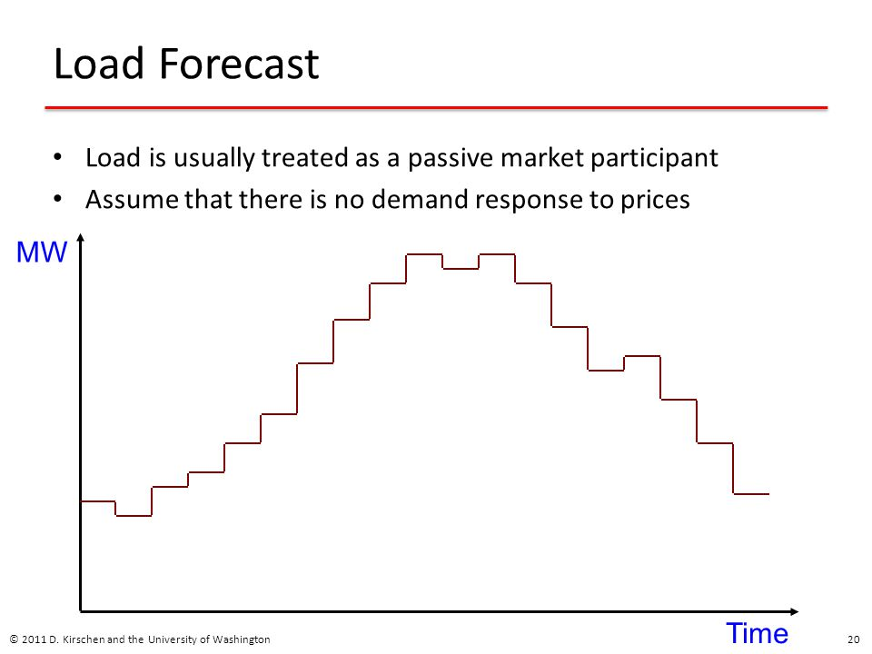 Load Forecast Load is usually treated as a passive market participant