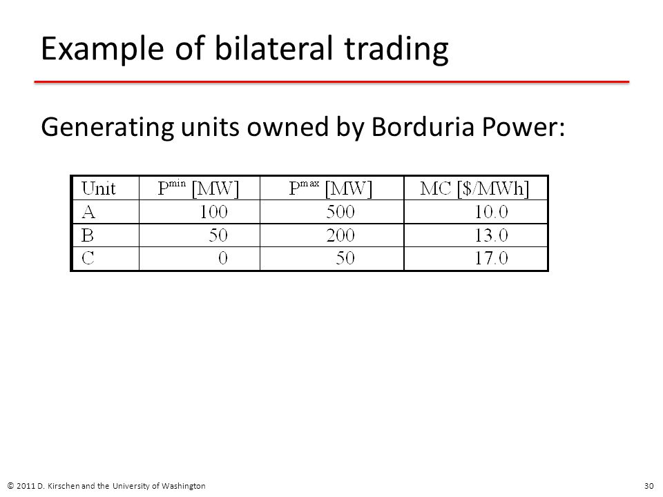 Example of bilateral trading