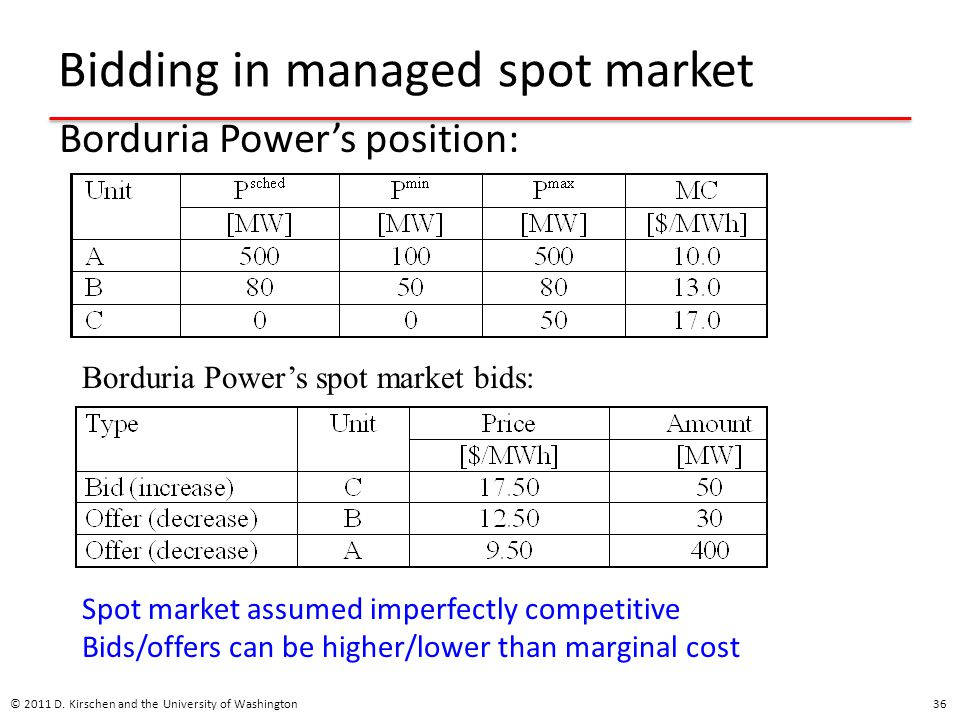 Bidding in managed spot market