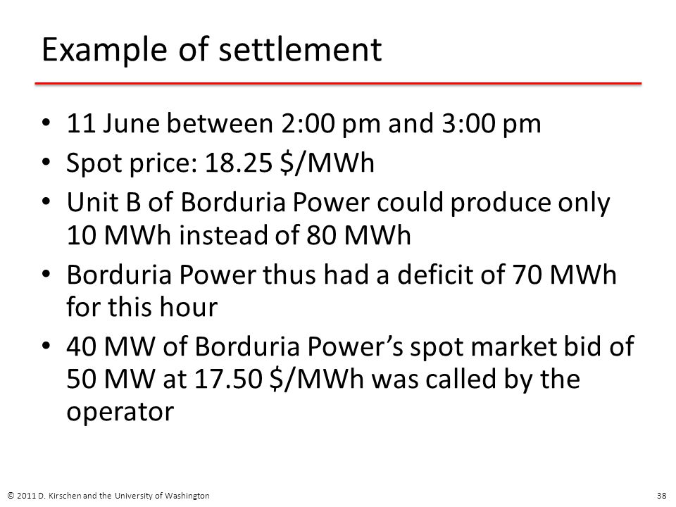 Example of settlement 11 June between 2:00 pm and 3:00 pm