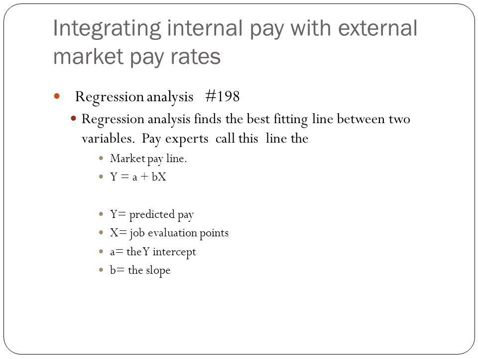 Integrating internal pay with external market pay rates