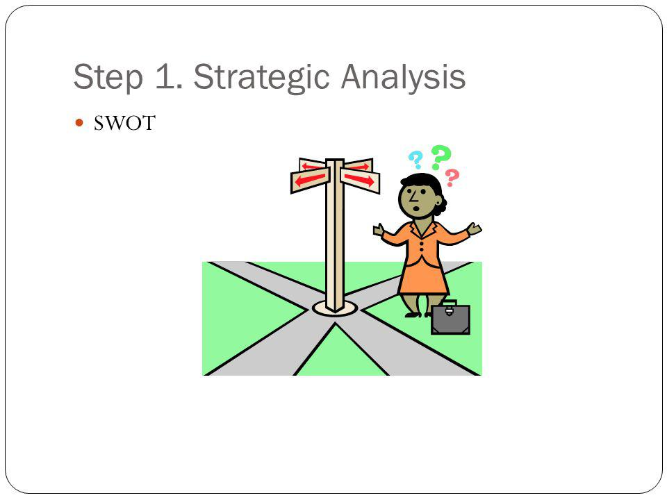 Step 1. Strategic Analysis