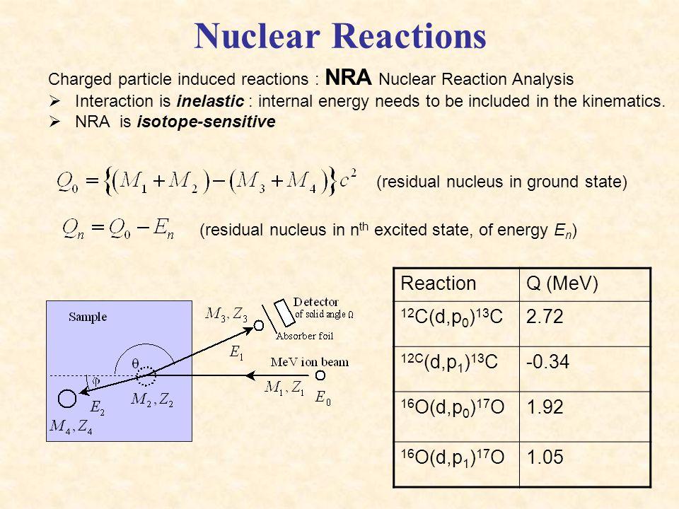 Nuclear Reactions Reaction Q (MeV) 12C(d,p0)13C 2.72 12C(d,p1)13C