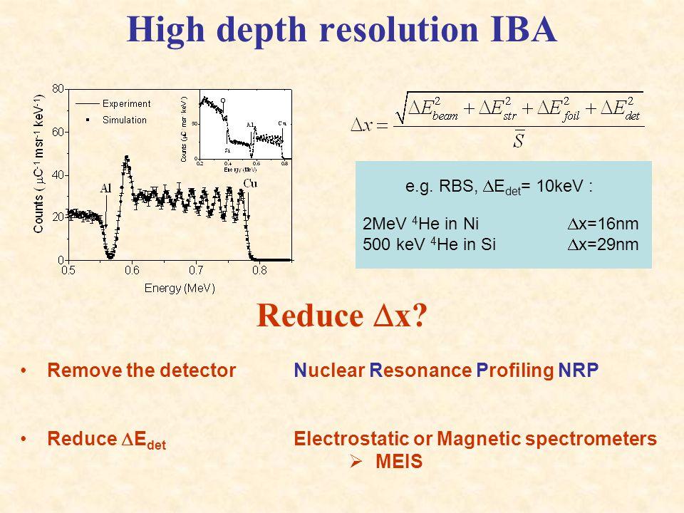 High depth resolution IBA