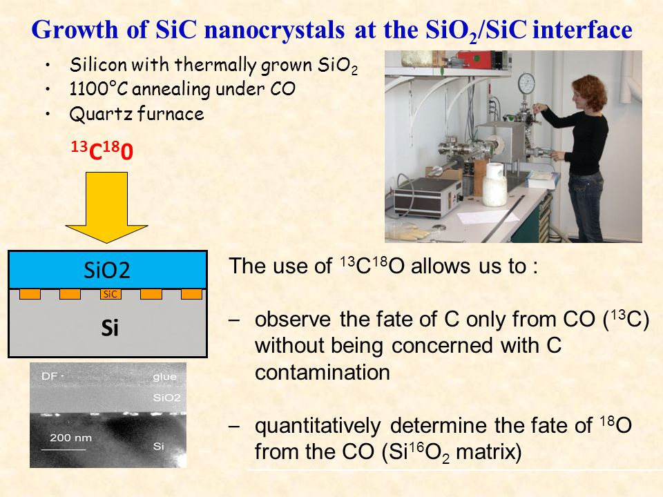 Growth of SiC nanocrystals at the SiO2/SiC interface