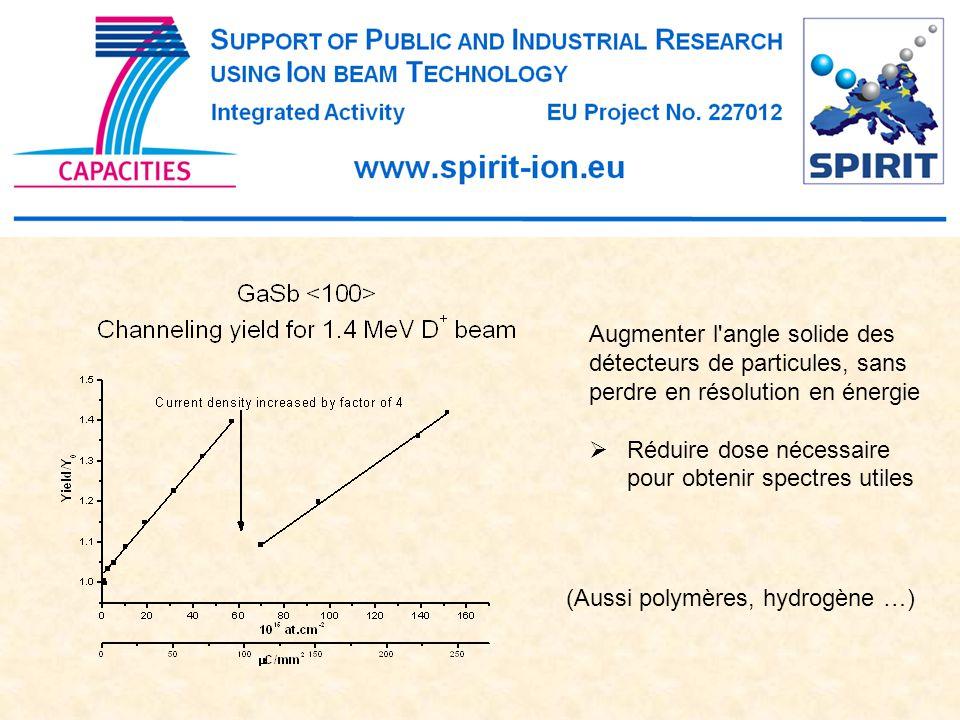 Augmenter l angle solide des détecteurs de particules, sans perdre en résolution en énergie