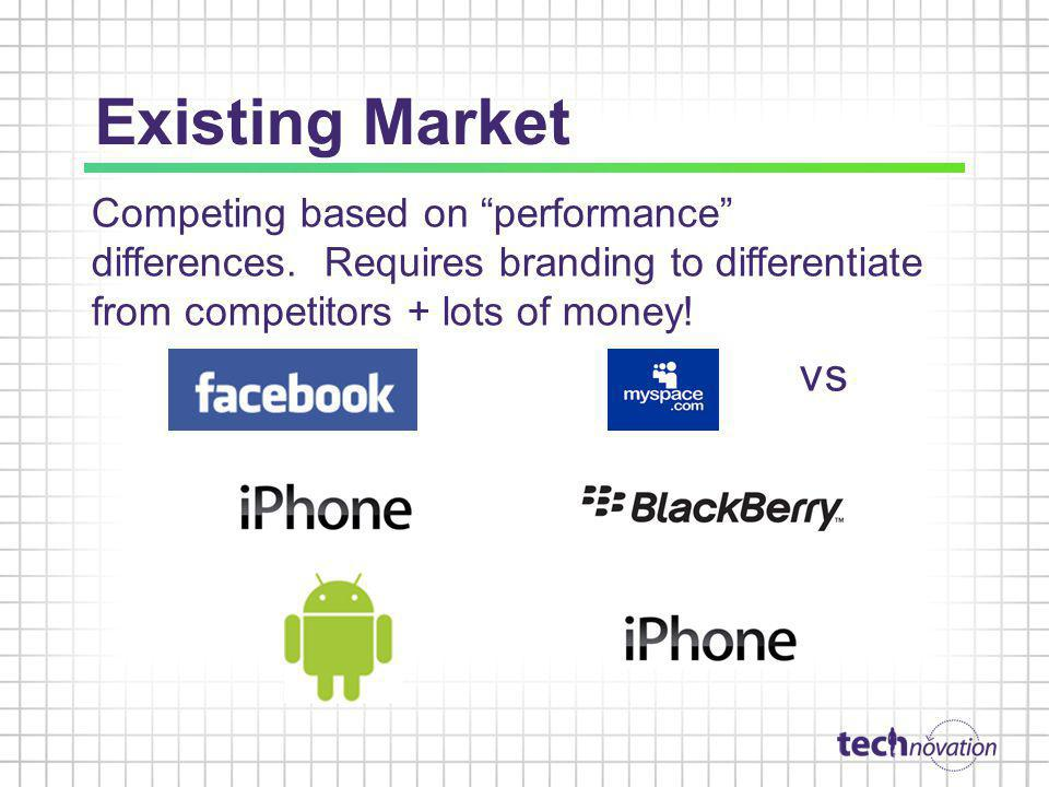 Existing Market Competing based on performance differences. Requires branding to differentiate from competitors + lots of money!