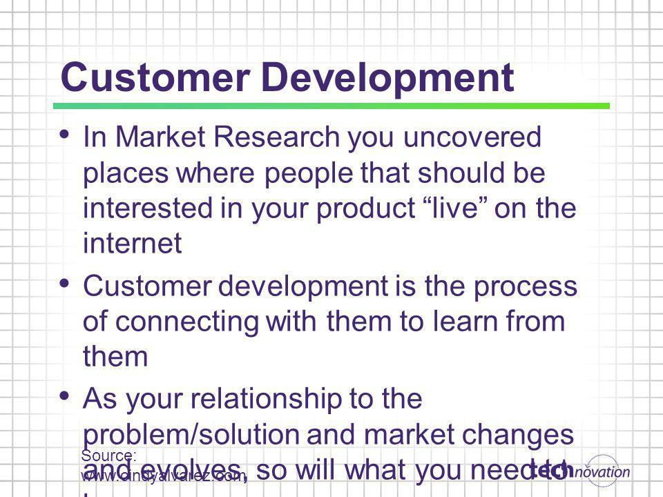 Customer Development In Market Research you uncovered places where people that should be interested in your product live on the internet.