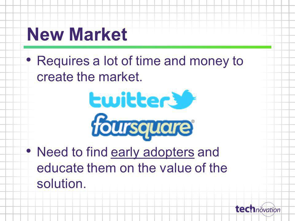 New Market Requires a lot of time and money to create the market.