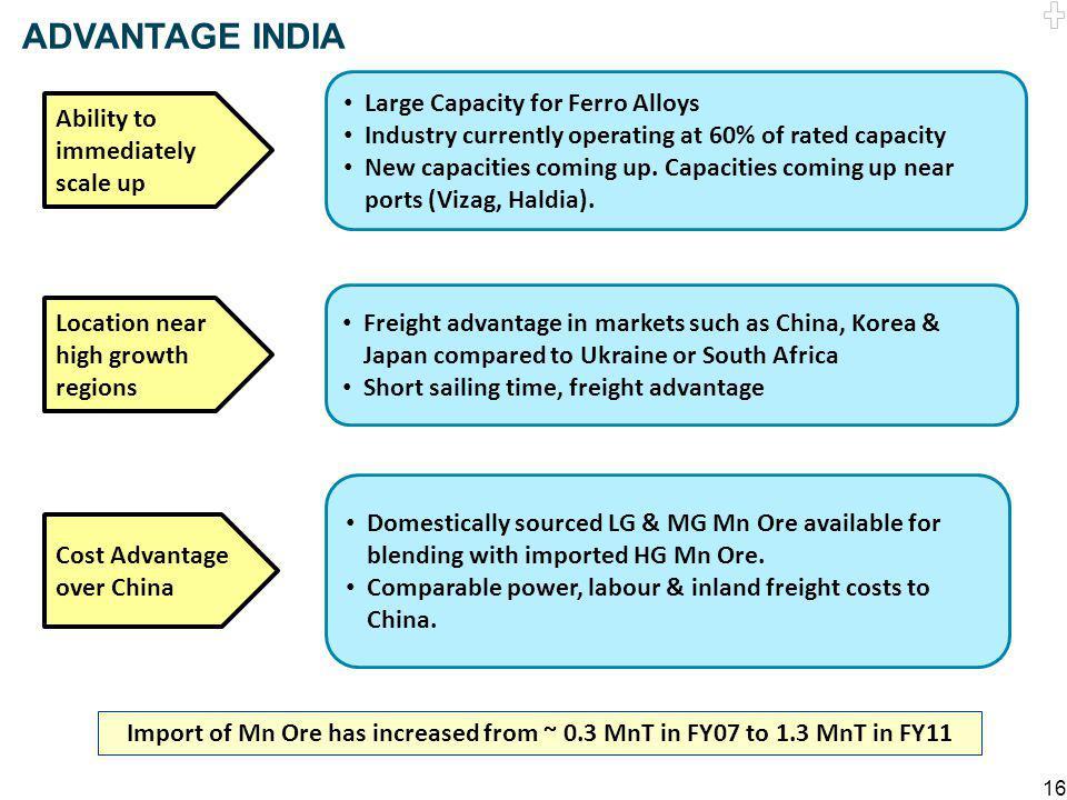 ADVANTAGE INDIA Large Capacity for Ferro Alloys Ability to immediately