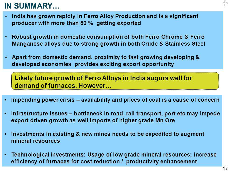 IN SUMMARY… India has grown rapidly in Ferro Alloy Production and is a significant producer with more than 50 % getting exported.
