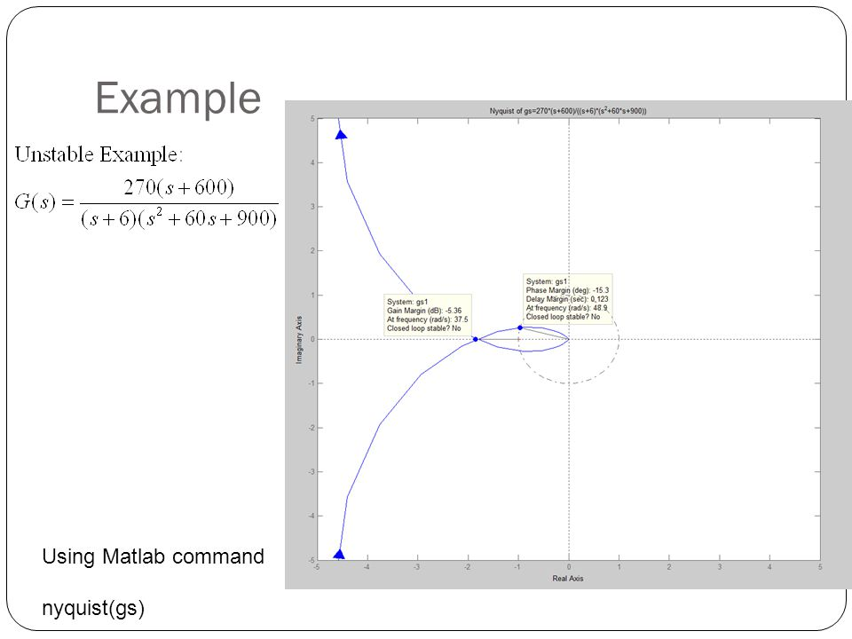 Example Using Matlab command nyquist(gs)
