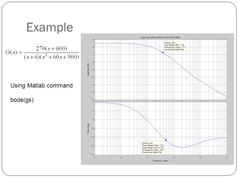 Example Using Matlab command bode(gs)