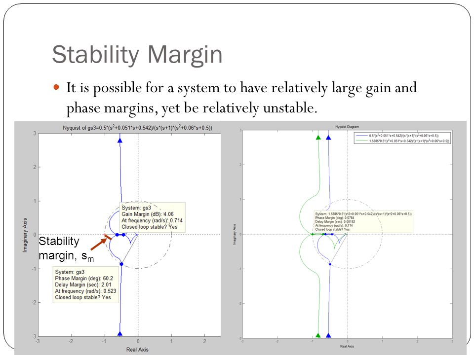 Stability Margin It is possible for a system to have relatively large gain and phase margins, yet be relatively unstable.