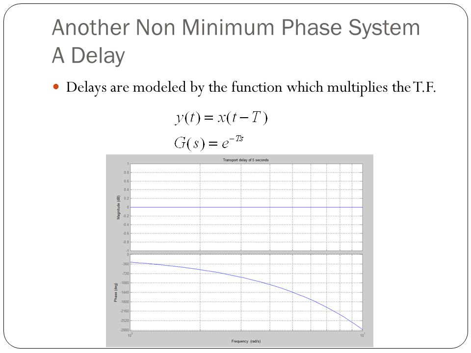 Another Non Minimum Phase System A Delay