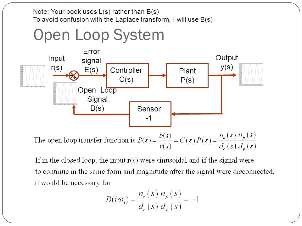Open Loop System Error signal Input Output E(s) r(s) y(s) Controller