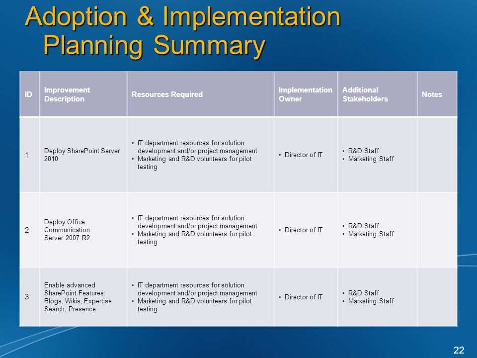 Adoption & Implementation Planning Summary