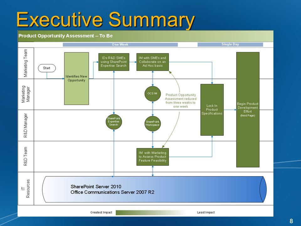 Executive Summary 8