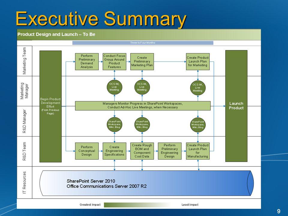 Executive Summary 9
