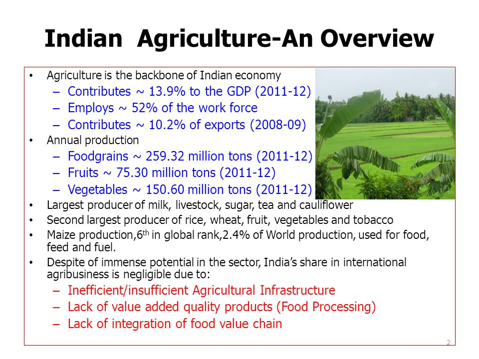 Indian Agriculture-An Overview