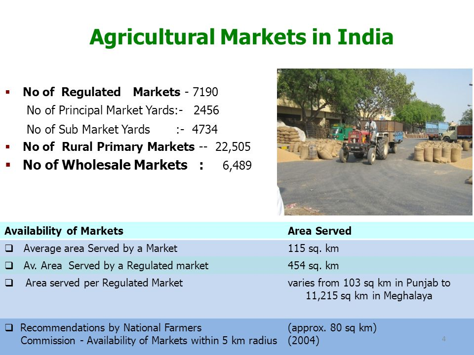 Agricultural Markets in India