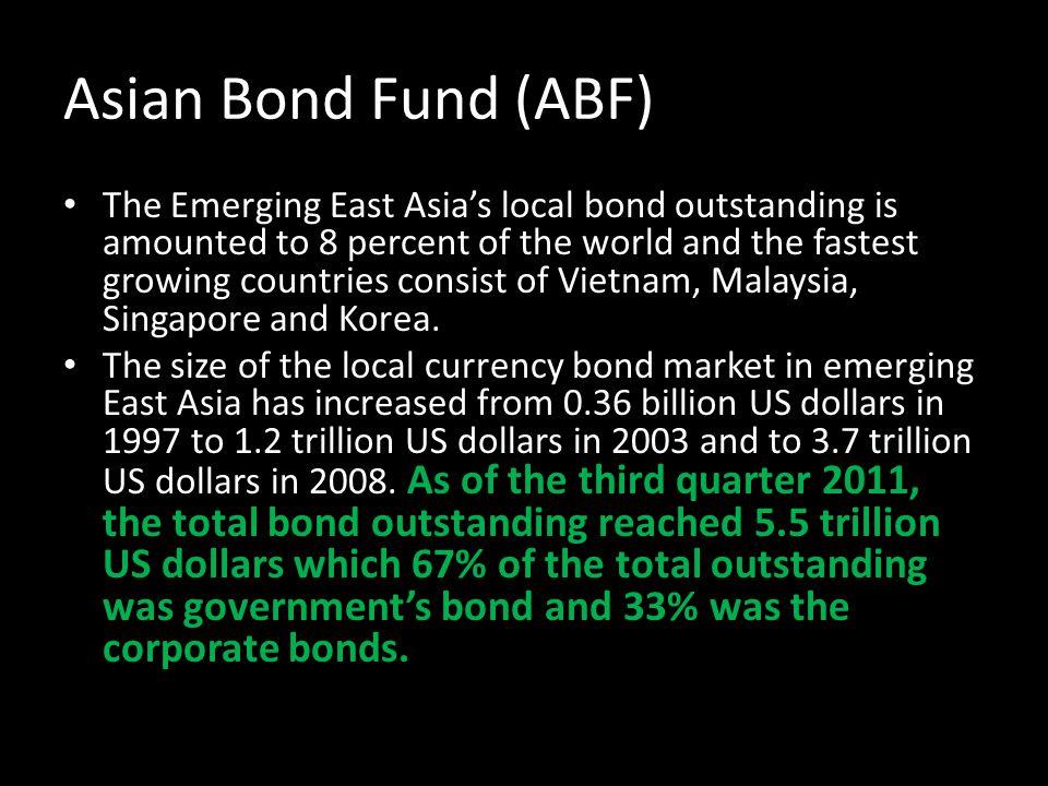 Asian Bond Fund (ABF)