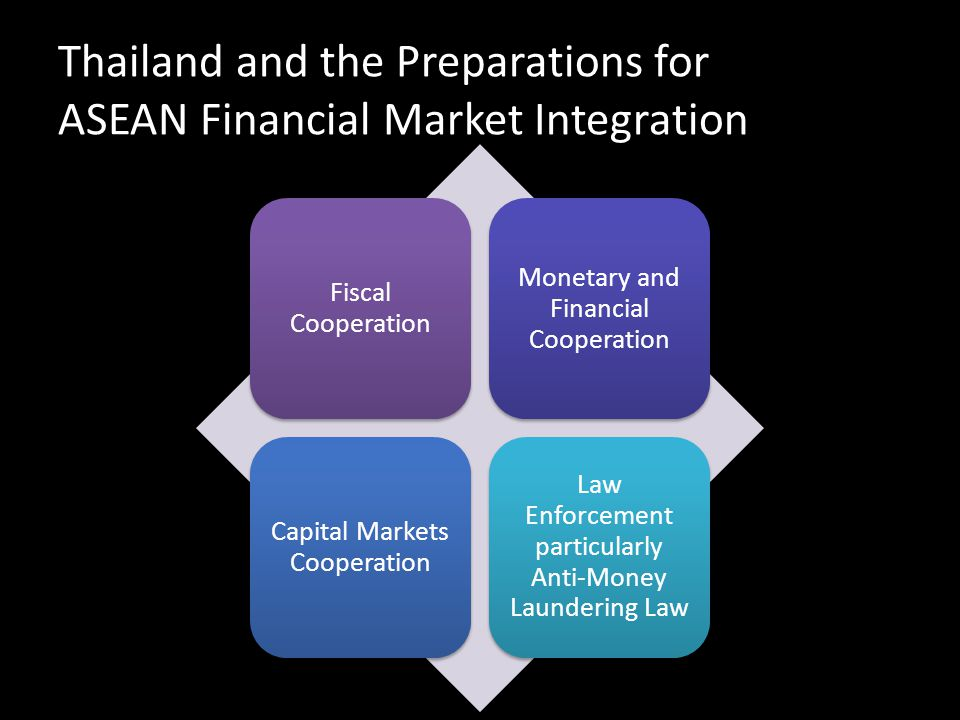 Thailand and the Preparations for ASEAN Financial Market Integration