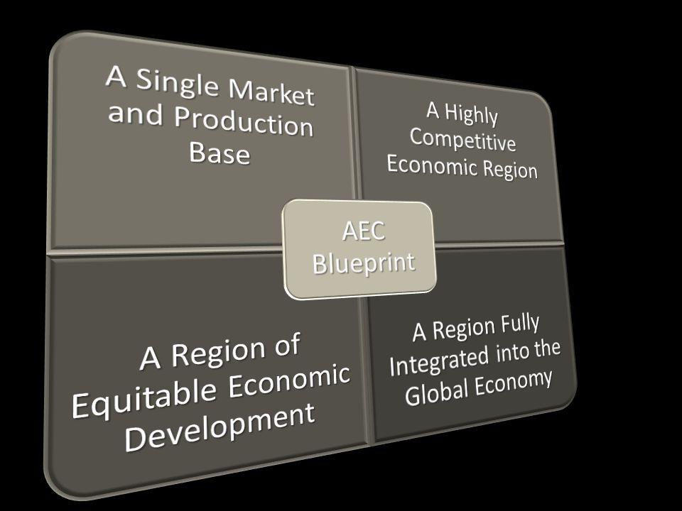 A Single Market and Production Base