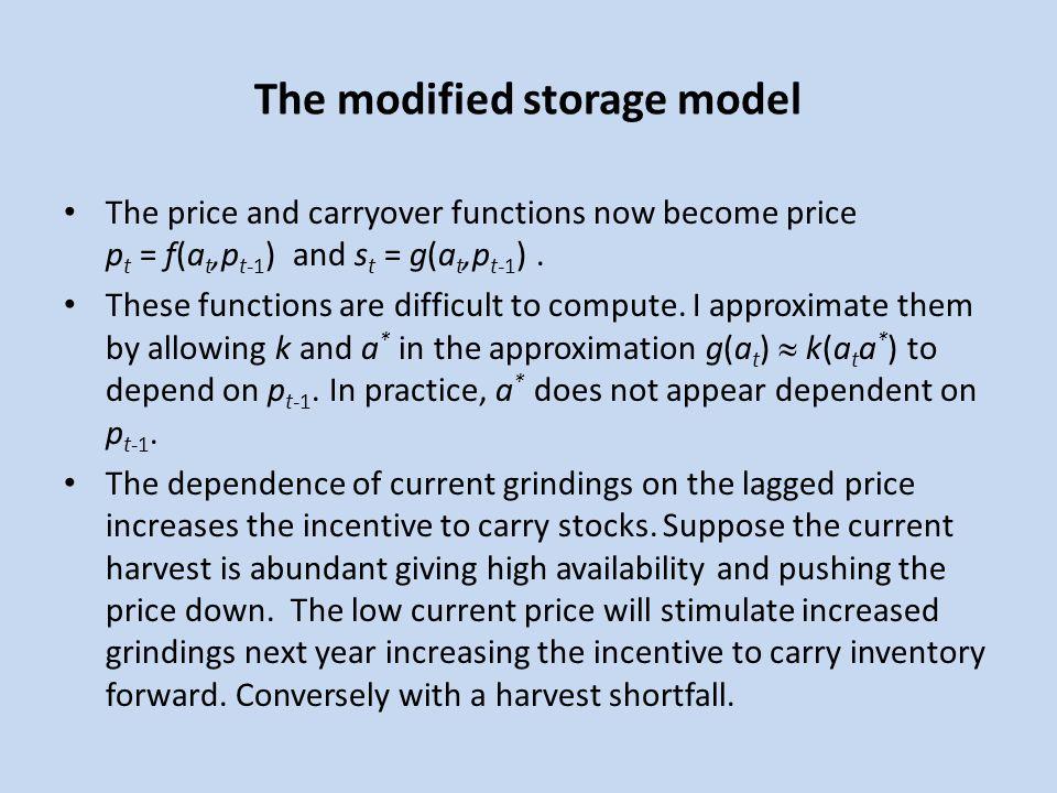 The modified storage model