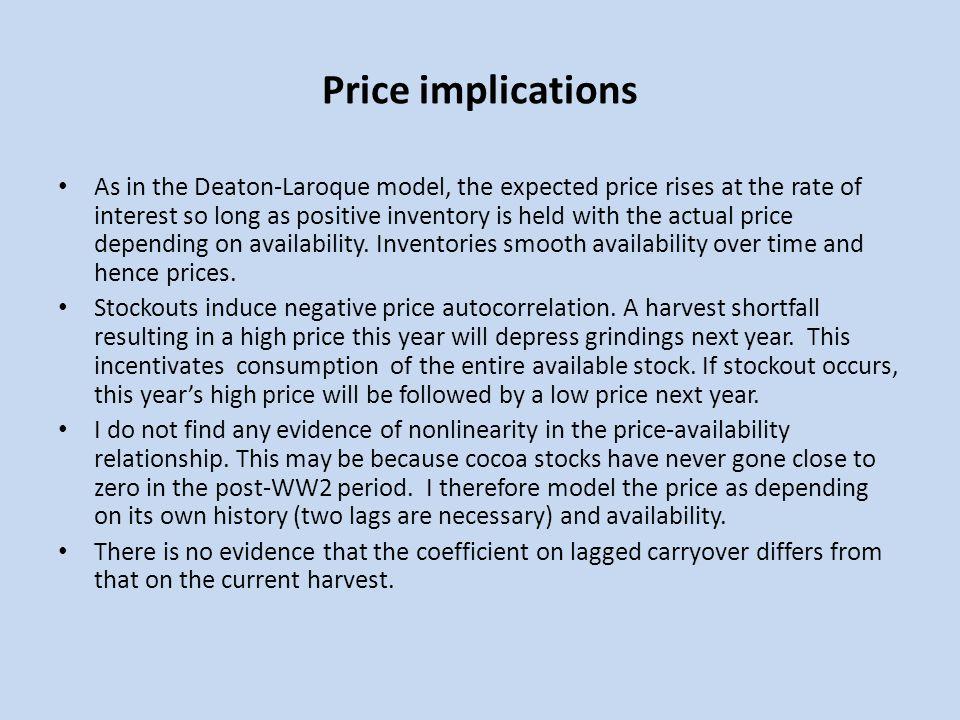 Price implications