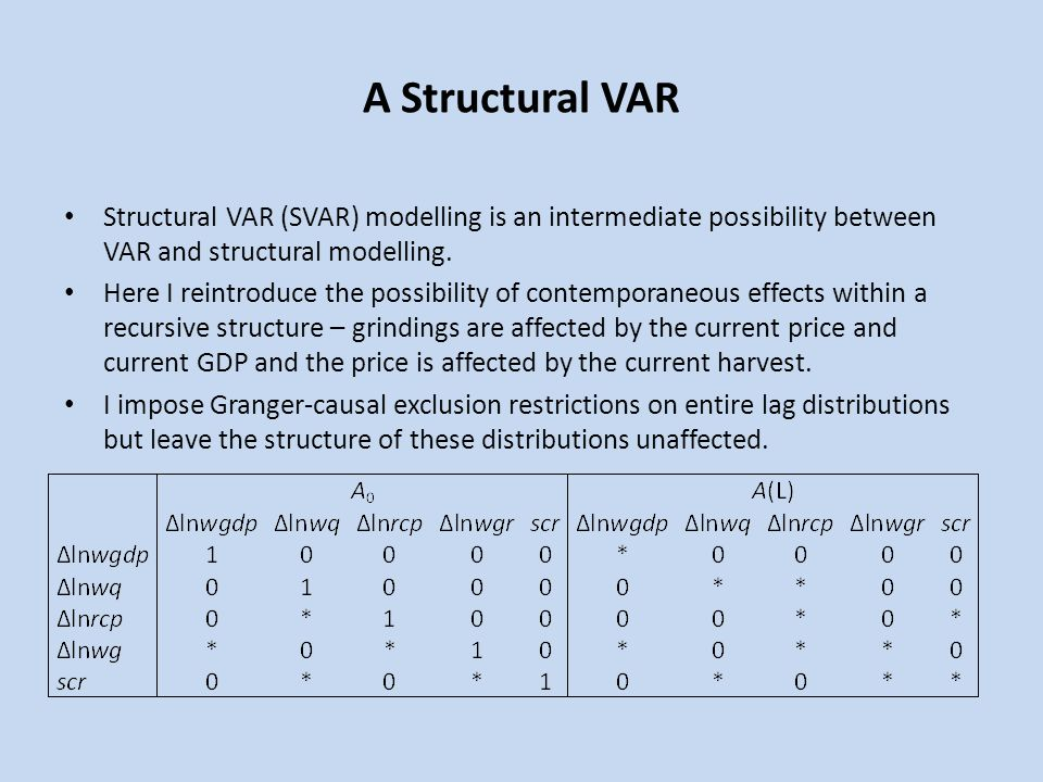 A Structural VAR Structural VAR (SVAR) modelling is an intermediate possibility between VAR and structural modelling.