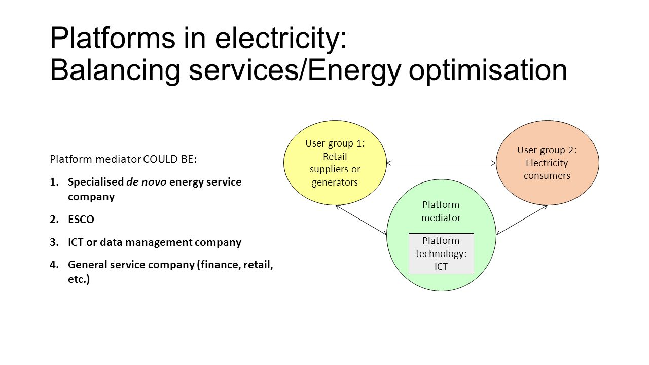 Platforms in electricity: Balancing services/Energy optimisation