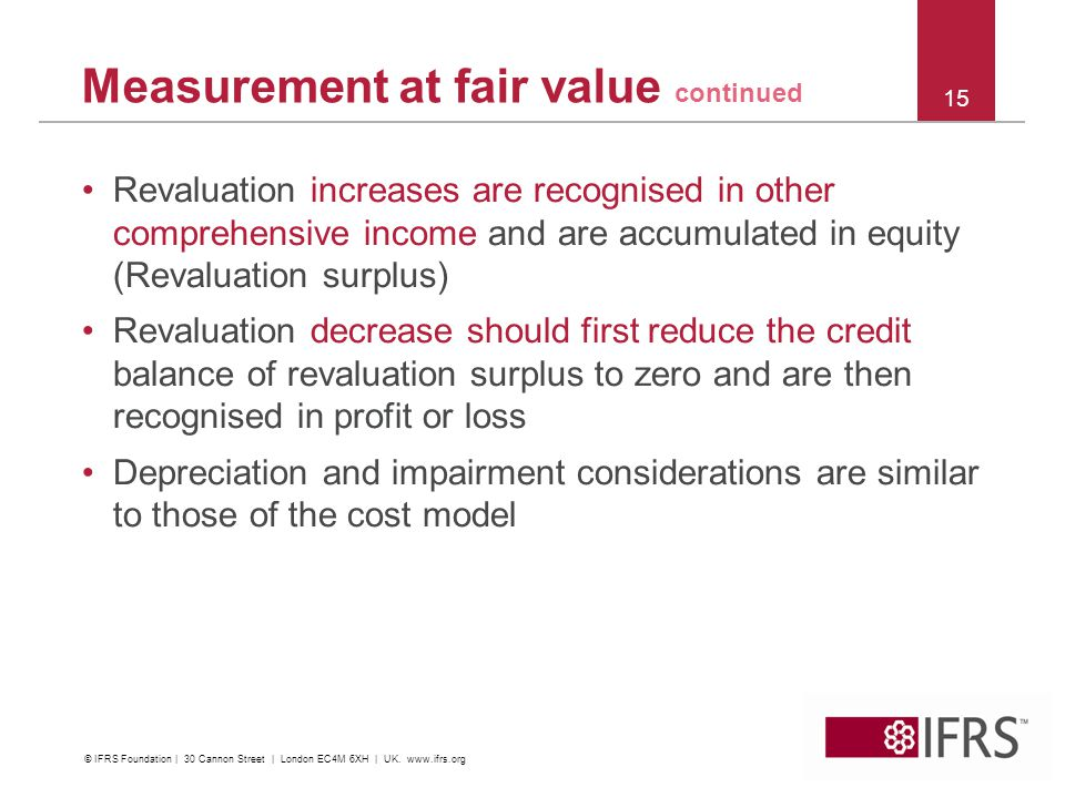 Measurement at fair value continued