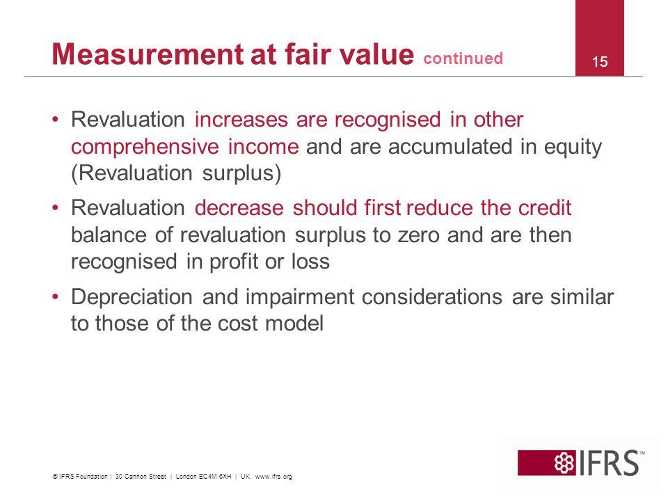Measurement at fair value continued