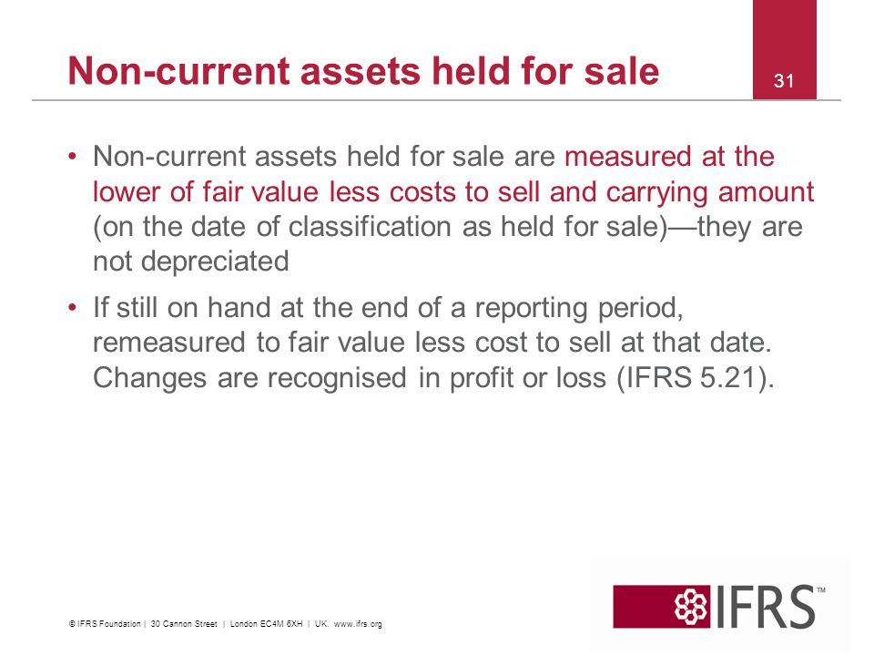 Non-current assets held for sale