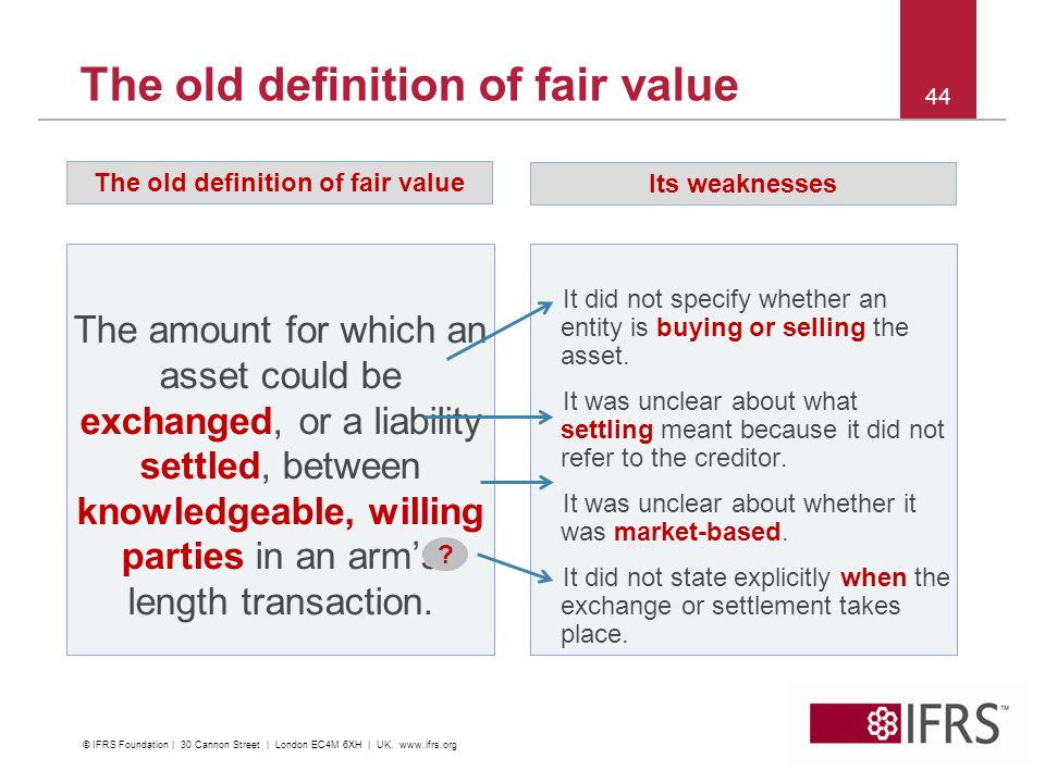 The old definition of fair value