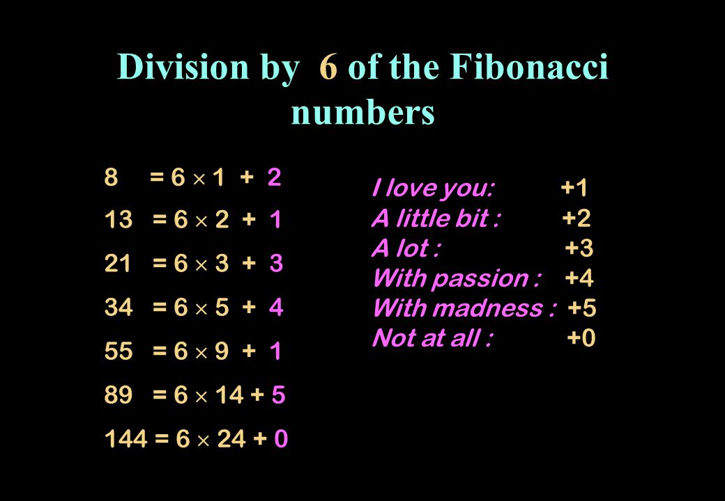 Division by 6 of the Fibonacci numbers