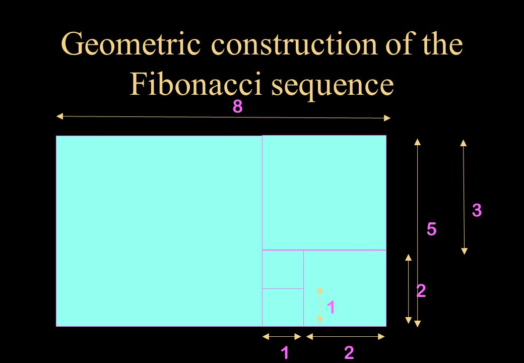 Geometric construction of the Fibonacci sequence