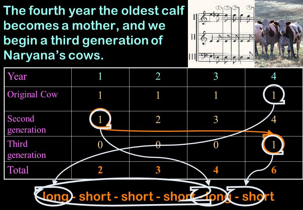 long - short - short - short - long - short