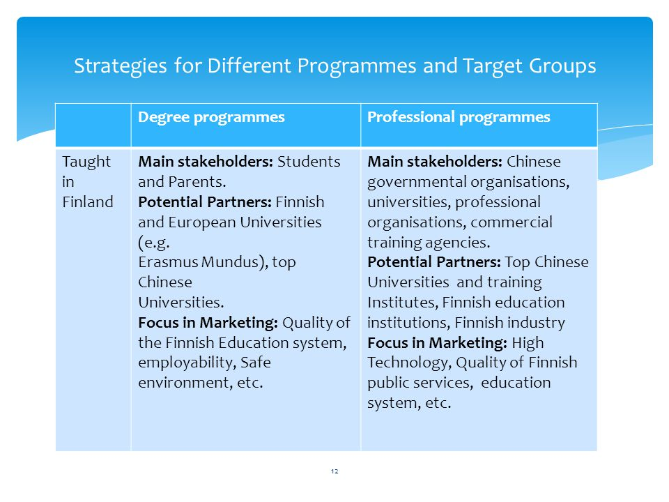 Strategies for Different Programmes and Target Groups