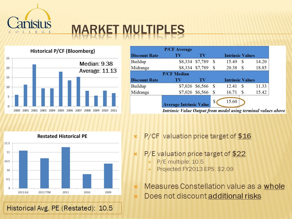Market Multiples Measures Constellation value as a whole