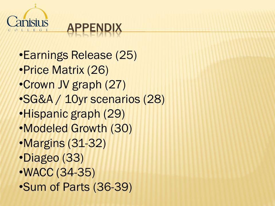 Appendix Earnings Release (25) Price Matrix (26) Crown JV graph (27)