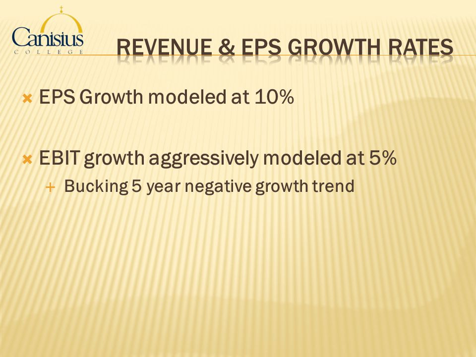 REVENUE & EPS Growth Rates