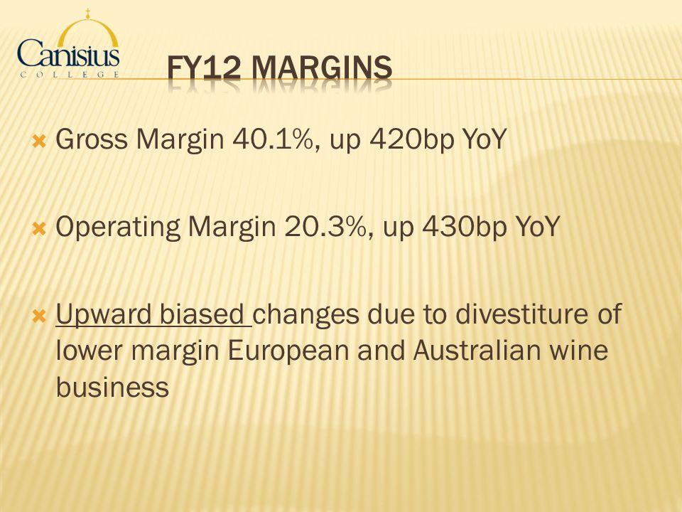 Fy12 Margins Gross Margin 40.1%, up 420bp YoY