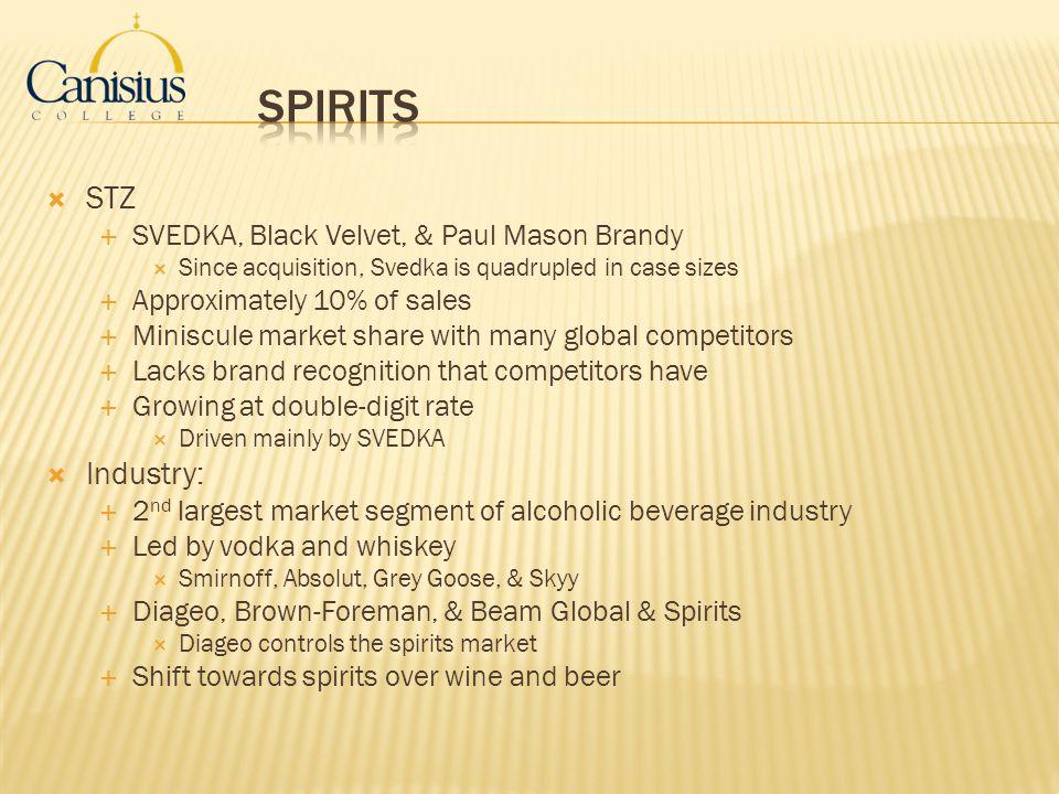 Spirits STZ Industry: SVEDKA, Black Velvet, & Paul Mason Brandy