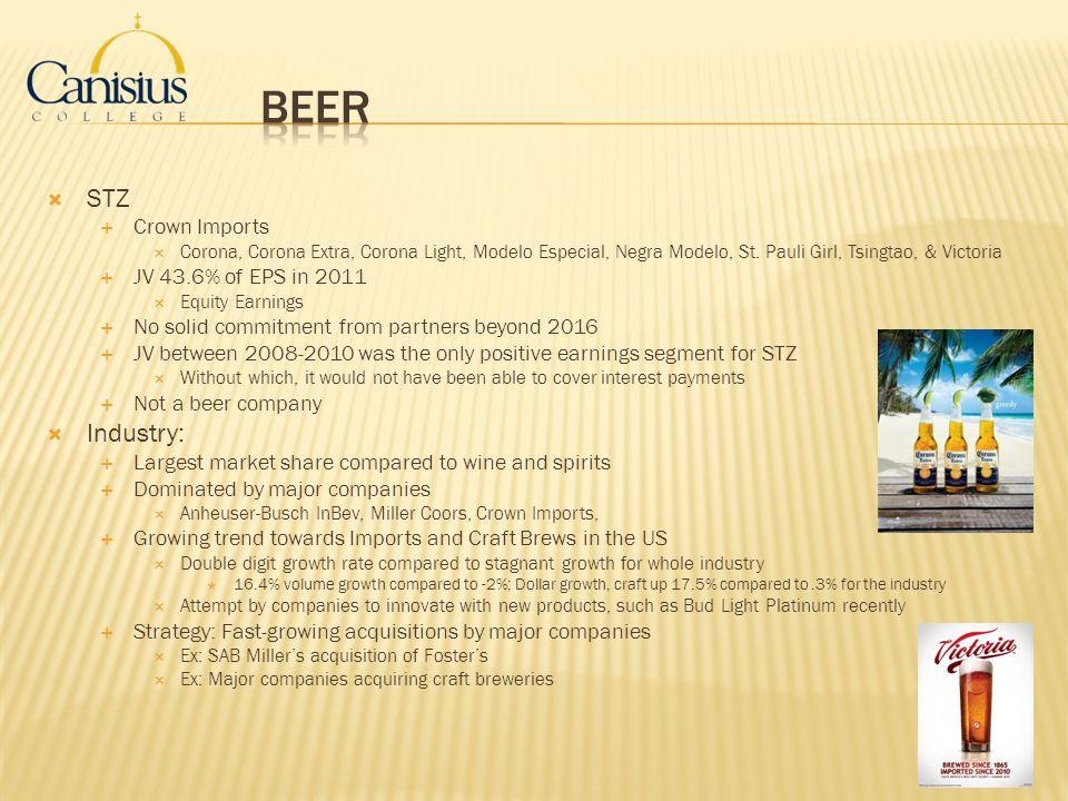 Beer STZ Industry: Crown Imports JV 43.6% of EPS in 2011
