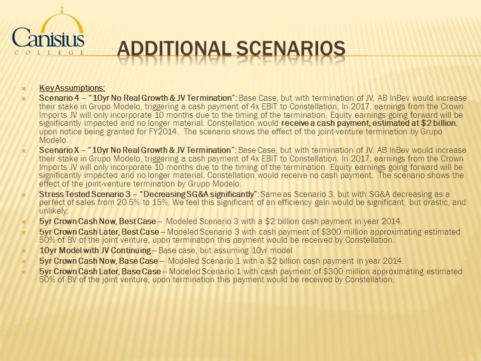 Additional Scenarios Key Assumptions: