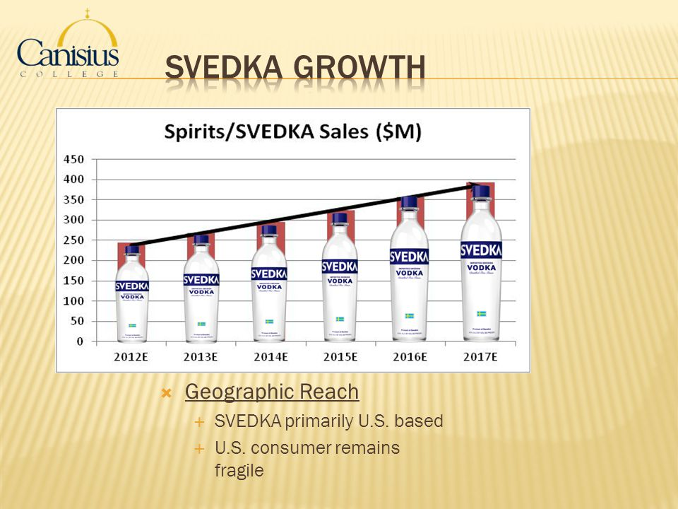 SVEDKA Growth Geographic Reach SVEDKA primarily U.S. based
